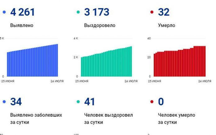 koryushka_p42096